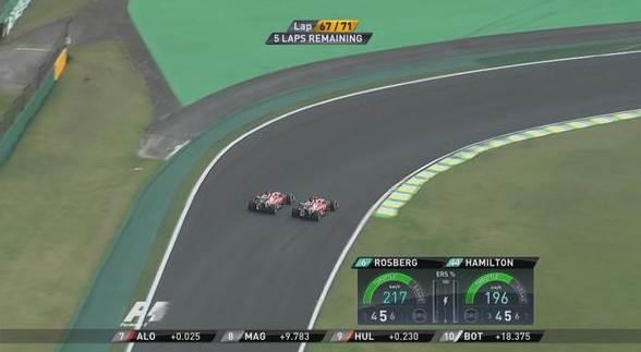 As Ferraris no roda com roda!