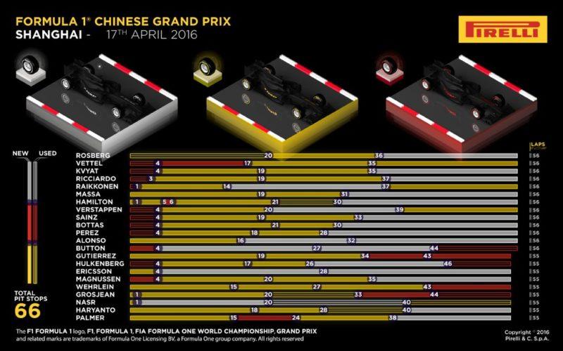 Pirelli - China - 1